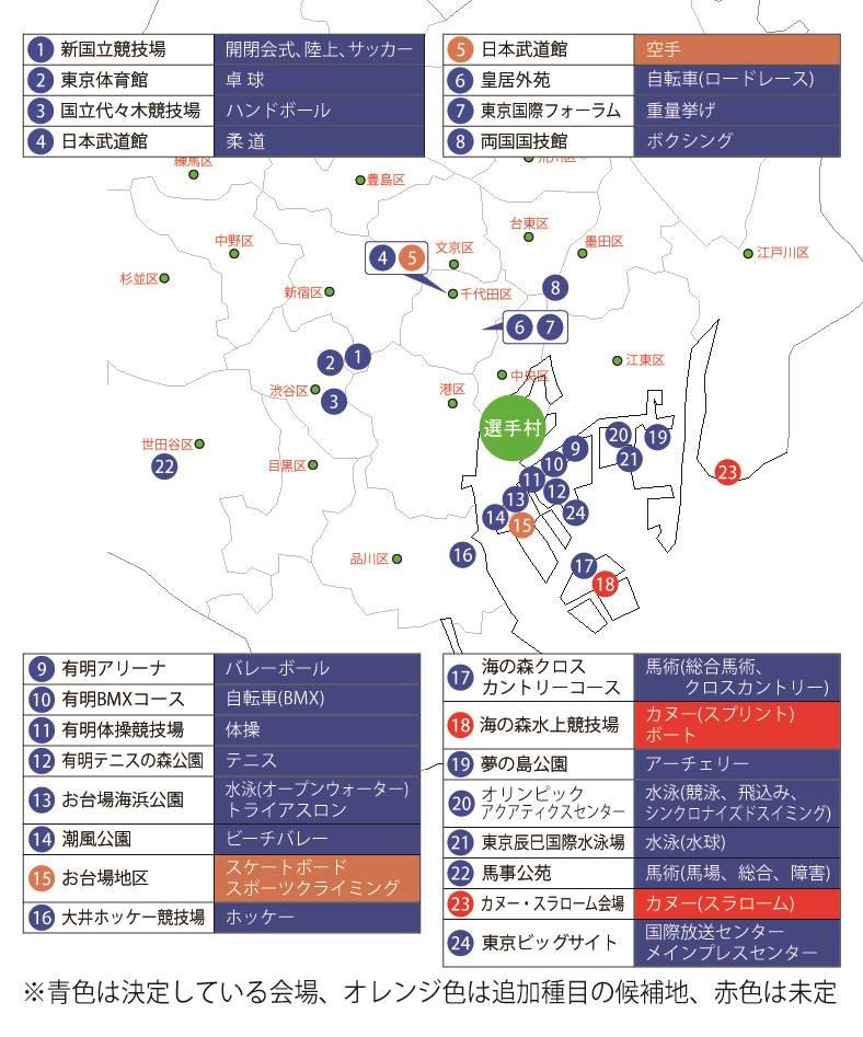 東京オリンピックの競技場